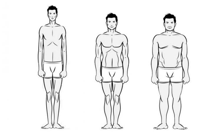 Важность оценки физического состояния
